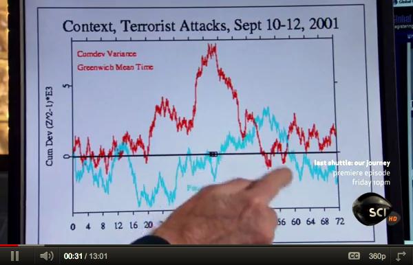 WTC 911 prediction - Skärmdump: The Science Channel
