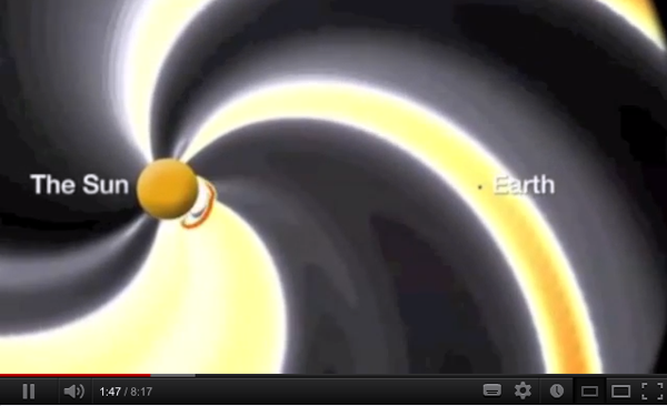 Solar System Shift
