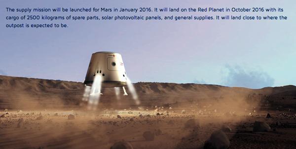 Mars One 2016