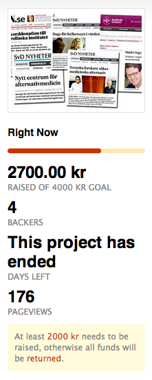 Funded-by-Me