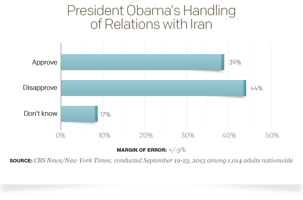 Pres-Obamas-Handling-of-Relations-with-Iran