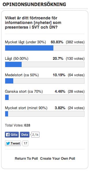 massmedia-SVT-DN-undersökning