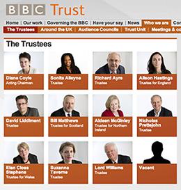 BBC-trust