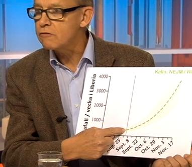 Hans-Roslings-ebolakurva-2-okt-2014