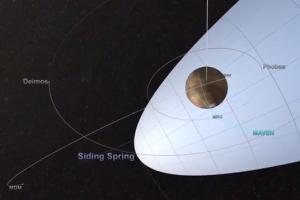 Mars och komet Siding Spring