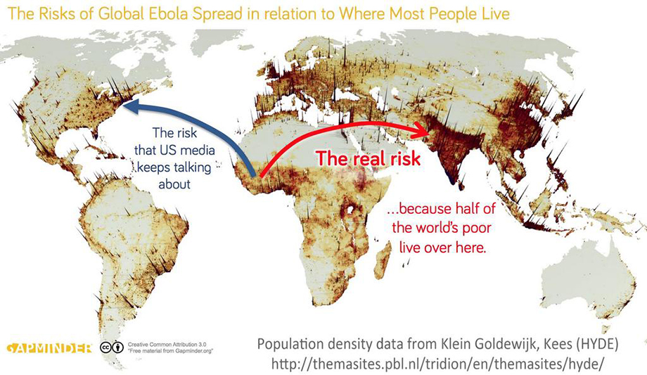 Gapminder real ebola risk countries