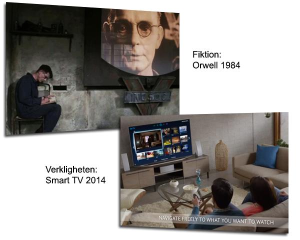 Orrwellsk Smart-TV