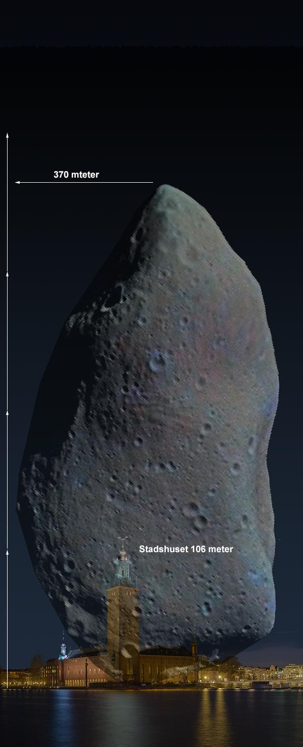 Asteroid 2014 UR116 brevid Stockholms statshus