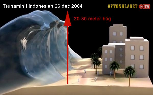 Tsunami-Indonesien-26-dec-2004