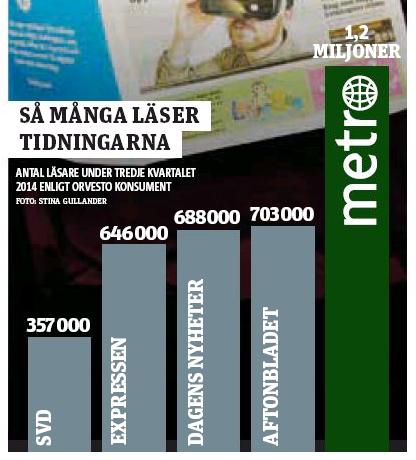metro ledande tidning 2014