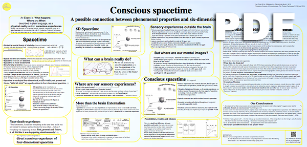 Conscious-spacetime