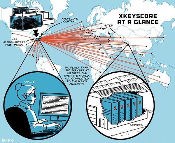 XKEYSCORE-illustration