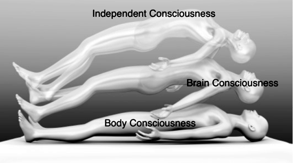 Consciousness and dimensions - Bild: Börje Peratt