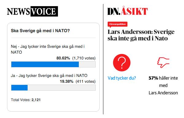 Ska Sverige gå med i NATO? DN.Asikt vs NewsVoice
