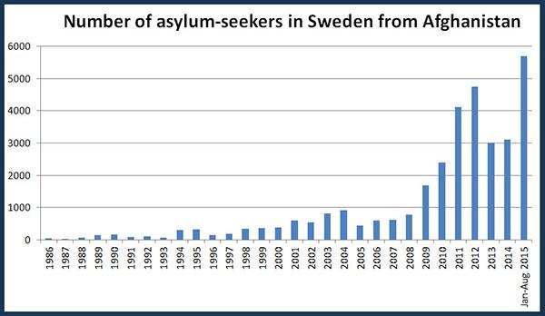 nr-asylum-sekers-Afghanistan2