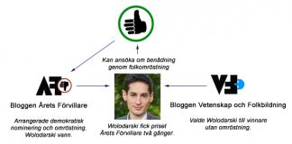 Wolodarski - Vetenskap och folkbildning
