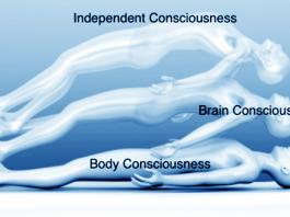 Consciousness dimensions - Börje Peratt