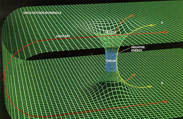Wormhole - Bild: Regents-earthscience.com