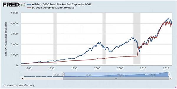 Bild5-Aktiemarknaden-valuta