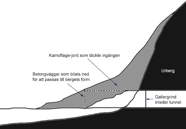Riksberget personal ingång - skiss