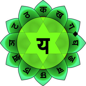 Anahata hjärt-chakra - Illustration: Wikimedia Commons