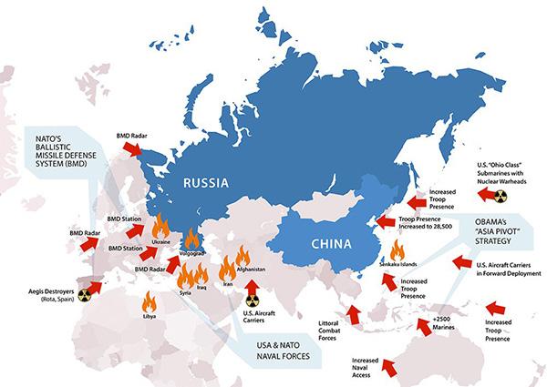 USA-omringar-Ryssland