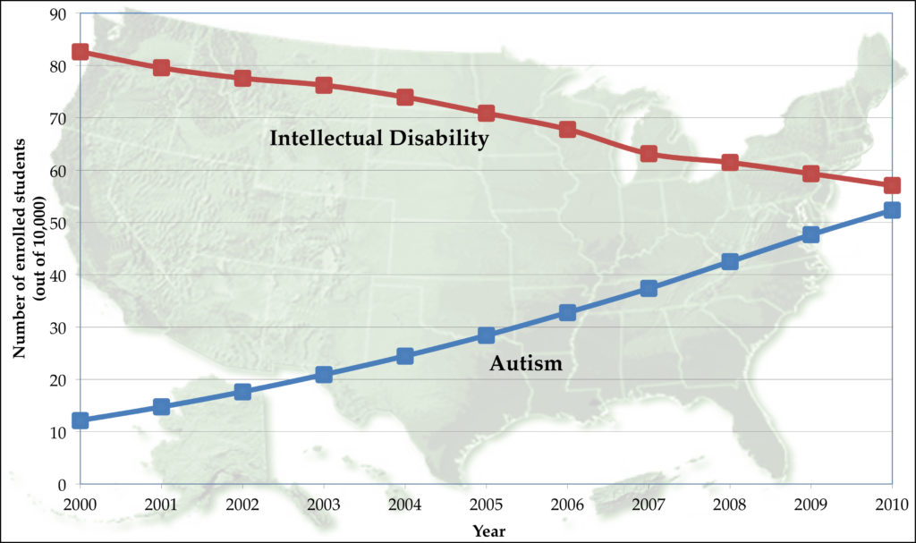 Girirajan_graph_autism-rate-US