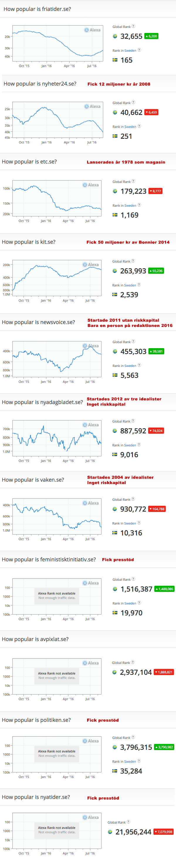 Benchmark ezines 2016 - Alexa.com