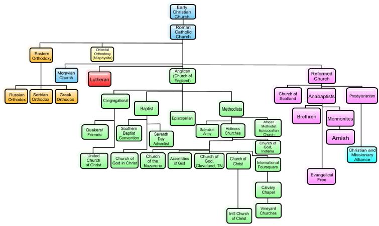 religioner-karta