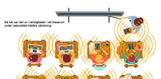Bild: klassrum under bestrålning i Illustration: NewsVoice.se, Crestock.com
