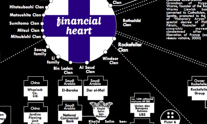 nwo-financial-cartel