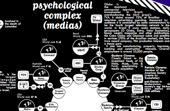 Bild från World Government Map (PDF)