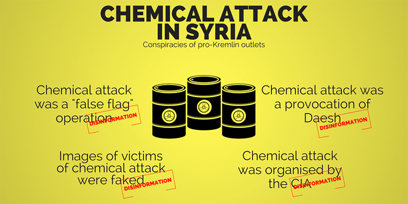 NATO Stratcom on the chemical attack Syria 2017