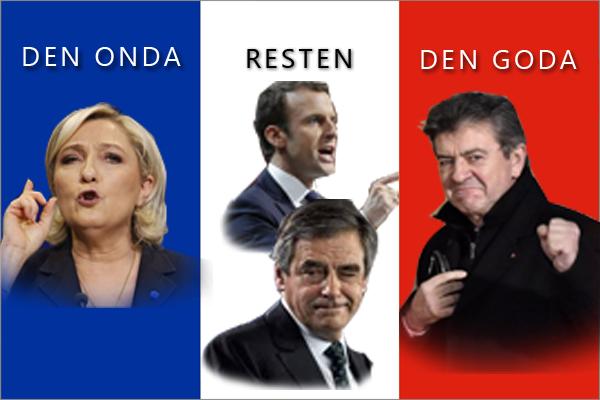 Det franska valet 2017