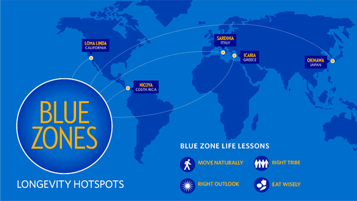 The Blue Zones med den blå maten - Illustration: AARP International