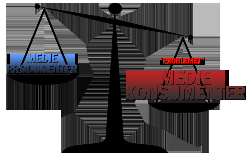 Mediemisstroende - Illustration: Mats Sederholm