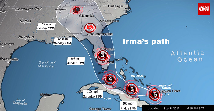 Irma's path 2017 -Illustration: CNN