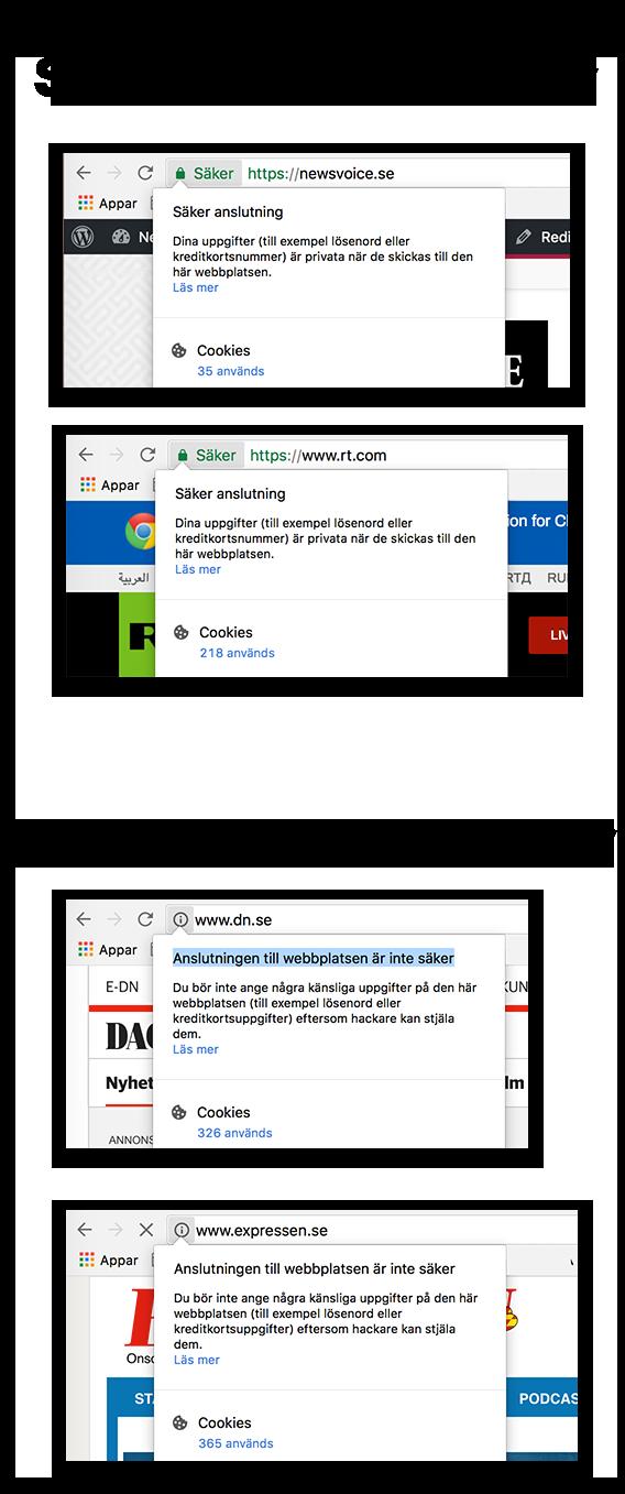 SSL-kryptering - Webbplatser med och utan kryptering den 27 sep 2017 - skärmdumpar