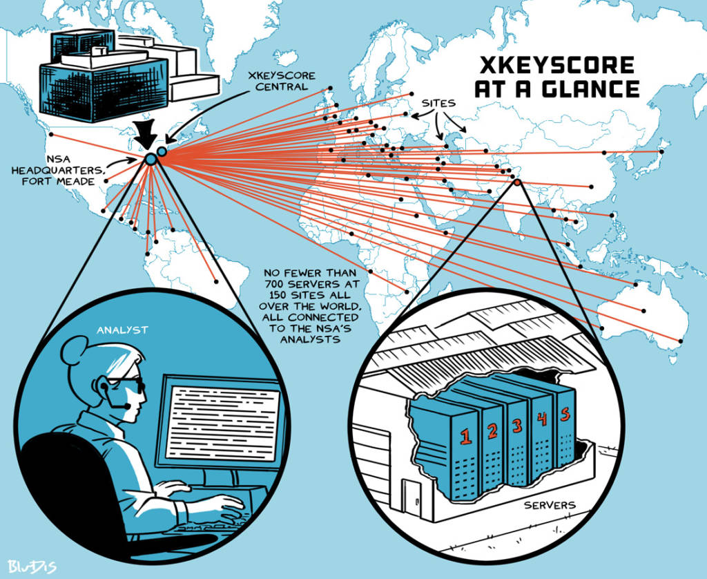 XKeyscore - Bild: The Intercept