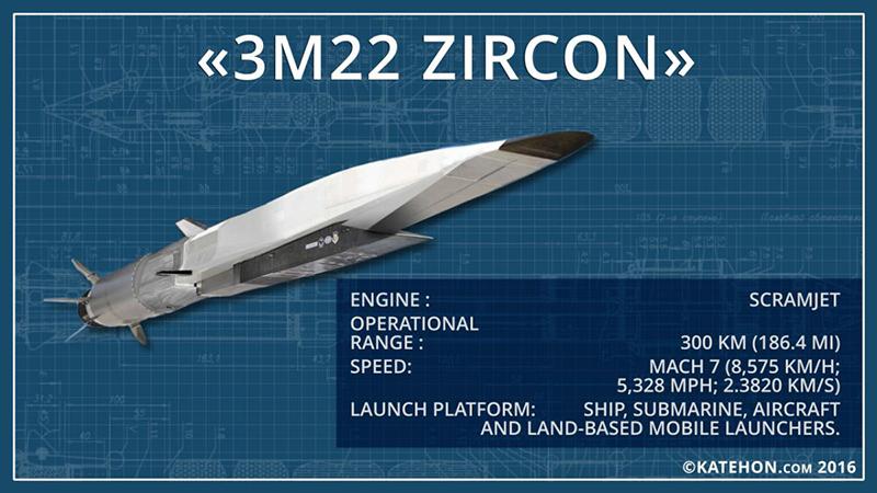 3m22  Zircon - Bild: Katheon.com
