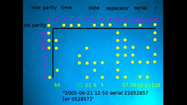 """Skrivare producerar automatiskt kod i form av """"micro dots"""" - Bild: Electronic Frontier Foundation, CC BY 3.0"""