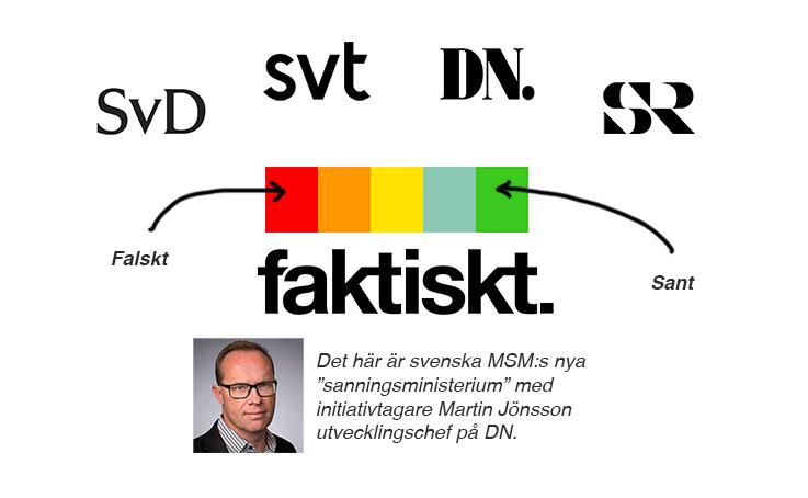 Sajten Faktiskt.se - NewsVoice Grafik