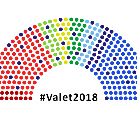#Valet2018 - NewsVoice Grafik