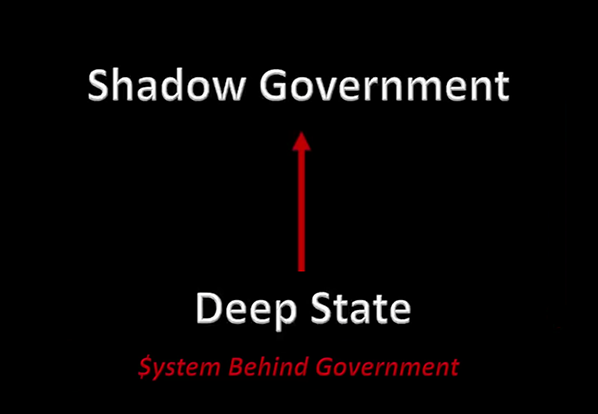 Shadow Goverment och Deep State - Grafik: Kevin Shipp