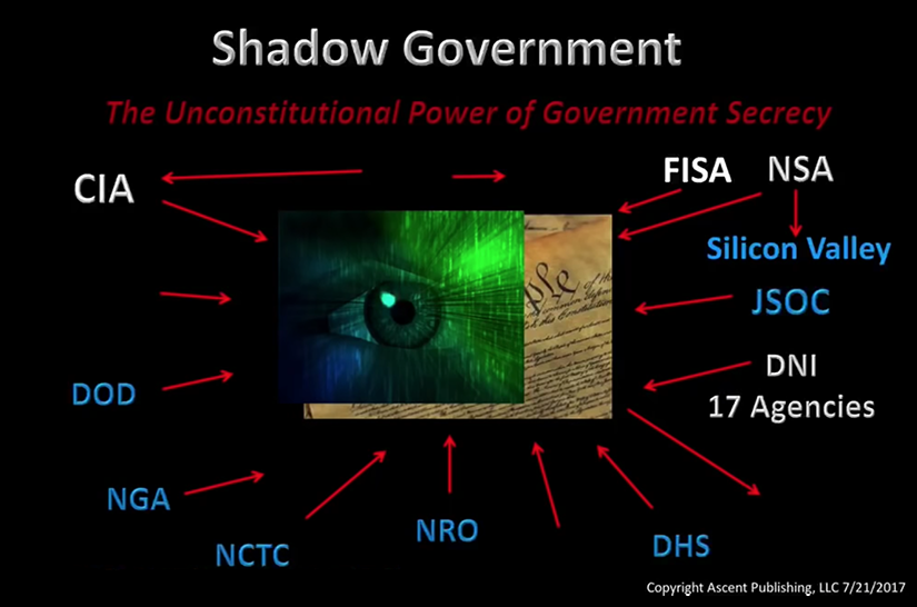 Shadow Goverment - Grafik: Kevin Shipp