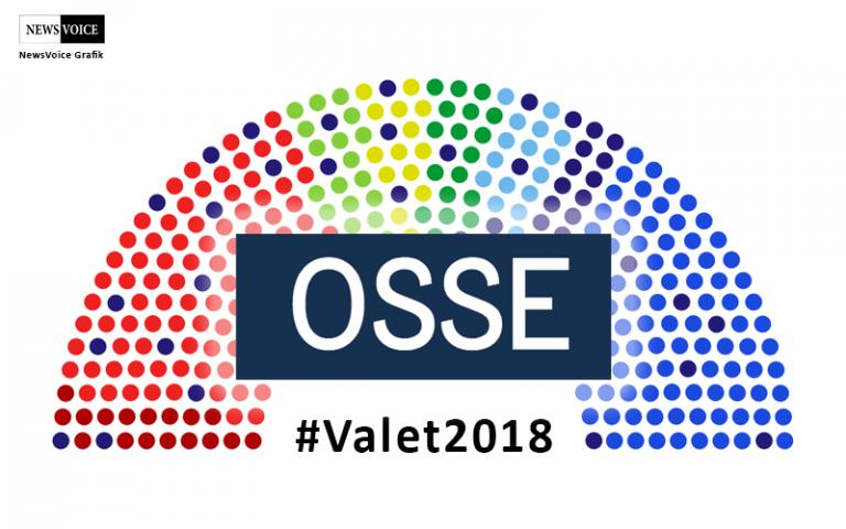Svenska valet 2018 ska övervakas av organisationen OSSE – Valfusk accepteras inte