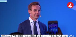 Valresultat 2018 när 5712 av 6004 valdistrikt räknats. Skärmdump från TV4.