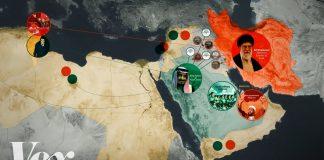 Saudiarabien - Grafik. Vox.vom