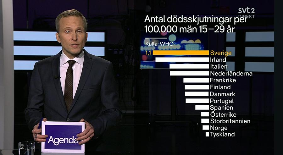 Statistik på gängvåld i Sverige, november 2019. Bildkälla: SVT Agenda.