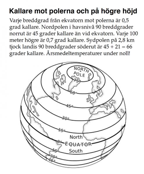 Arktis. Illustration: Tege Tornvall